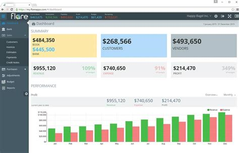 financial dashboard  small business small business