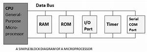 Embedded Systems  An Overview  Con Im U00e1genes