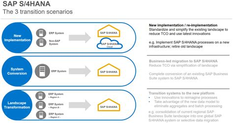 changing scope not updating template are you ready to migrate to sap s 4hana zarantech