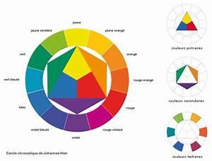 la classification des couleurs votre image en lumiere With couleur chaude couleur froide 4 les bases de la peinture 1 la theorie des couleurs