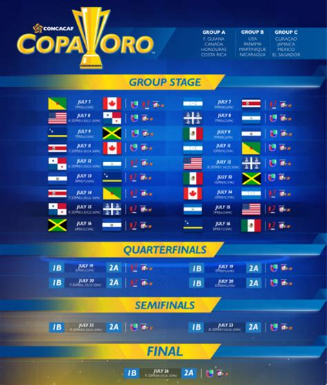 gold cup tv schedule announced  spanish language