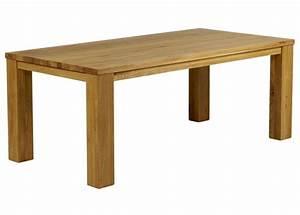 Comment Fabriquer Sa Propre Table En Bois