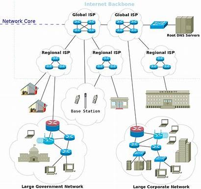 Network Architecture Internet Security Networks Example Readthedocs