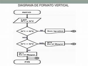 Tipos De Diagrama De Diagramas De