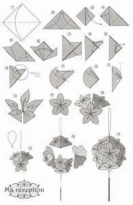Faire Des Origami : kusudama flowers ma reception ~ Nature-et-papiers.com Idées de Décoration