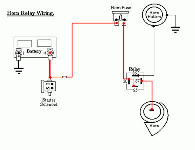 2009 Kium Spectra Wiring Diagram Free Picture by Kia Horn Beep Doors Lock Questions Answers With