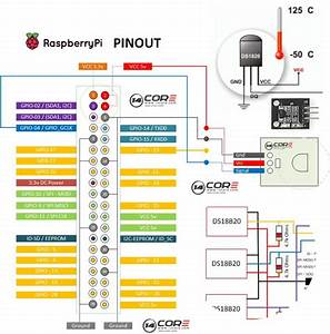 Wiring The Ds18b20 Digital Thermometer W  D Raspberry Pi