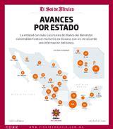 Banco del Bienestar recorta su meta de sucursales ...