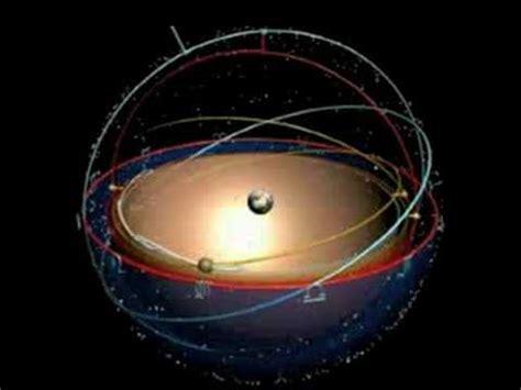 Ptolemaic Planetary model - YouTube
