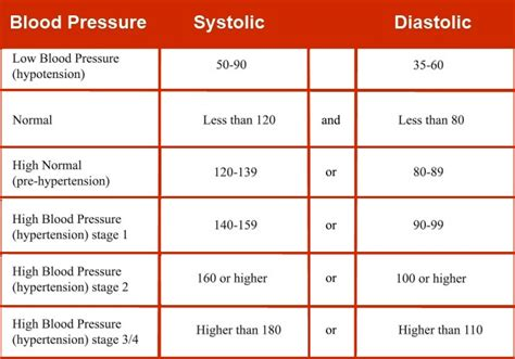 a way for lower blood pressure try crystals