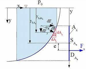 Oberflächentemperatur Wand Berechnen : fluidkraft auf eine gekr mmte wand str mung berechnen ~ Themetempest.com Abrechnung