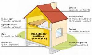 isolation d39une maison basse consommation bbc maison With type d isolation maison