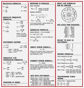 #Electrical Formulas - EEE COMMUNITY