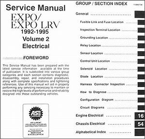 1992 Expo Lrv Service Shop Manual