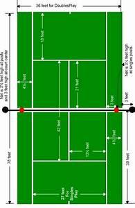 Parts Of A Tennis Court Diagram