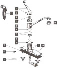 delta kitchen faucet parts diagram 301 moved permanently