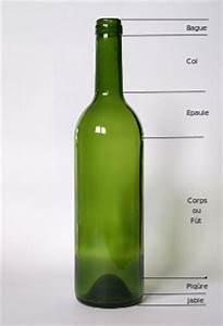 Customiser Une Bouteille De Vin : bouteille wikip dia ~ Zukunftsfamilie.com Idées de Décoration