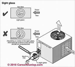 Air Conditioners  Refrigerant Gas Leak Repair Procedures