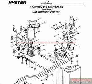 Hyster Forklift Parts And Service Manual Cd4