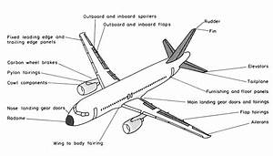 large aircraft components diagramsgif 796x454 men With airplane diagrams