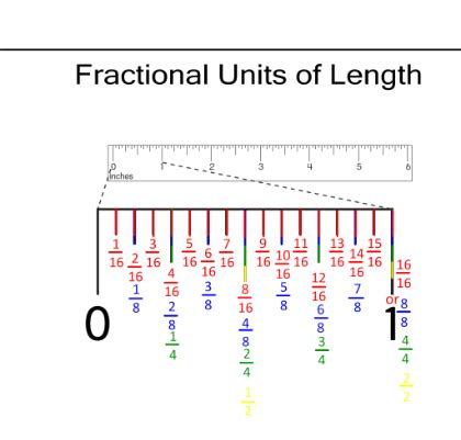 color coded ruler divided     images