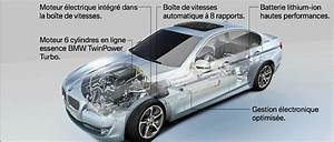 Fonctionnement Hybride Toyota : voitures hybrides comment a marche automobile ~ Medecine-chirurgie-esthetiques.com Avis de Voitures