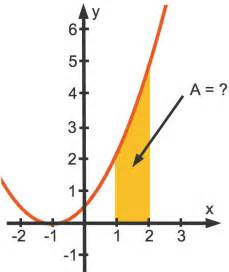 Graph Berechnen : flache zwischen zwei funktionen bild mathematik was ist der unterschied zwischen einem und ~ Themetempest.com Abrechnung