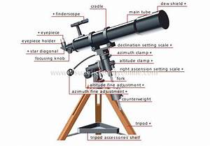 Refracting Telescope Image