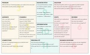 What You Need To Create A Simple One Page Business Plan