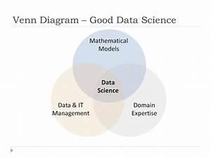 Moving Into Data Science As A Career  U2013 Koo Ping Shung  U2013 Medium