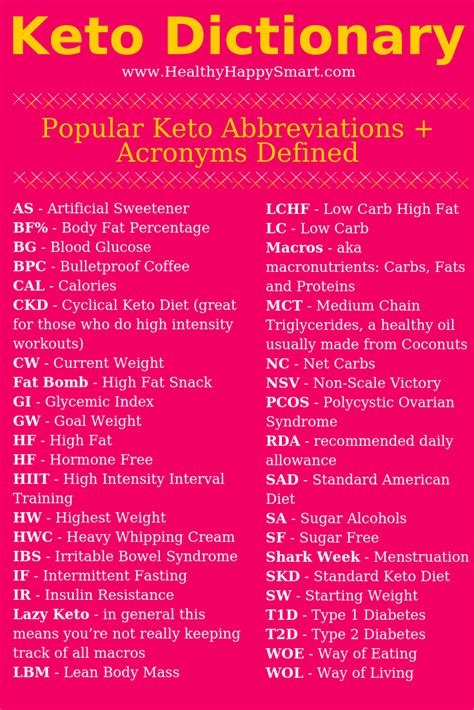 keto  dummies ultimate quick start guide hhs