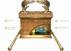 Joseph Prince Latest Series  The Ark Of The Covenant  U2014truths Unveiled For Your Success U00 And