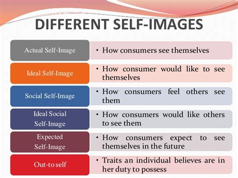 Consumer Images Consumer Behaviour