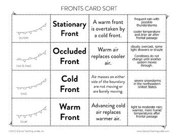 Air Mass And Fronts Worksheet Answers Livinghealthybulletin