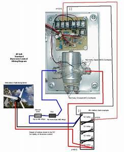440 Amp 10 000 Watt Solar  Wind Regulator Controller Xl