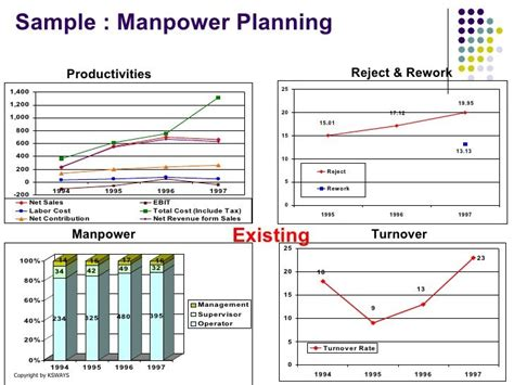 manpower planning template images  pinterest