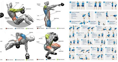 kettlebell exercises workout body total muscles training gym benefits muscle plan routines weight building challenge strengthen gymguider plans tone