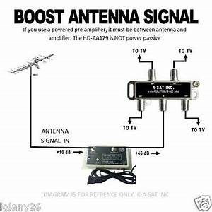 decibel products dbproducts antennas bing images With tv antenna booster