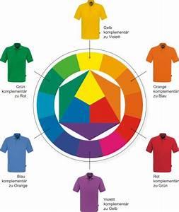 Welche Farbe Passt Zu Mint : welche farbe passt zu beere 4009 welche farbe passt zu beere welche farbe passt zu mint ~ Indierocktalk.com Haus und Dekorationen
