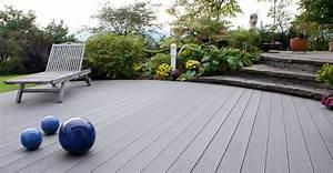 Wpc Dielen Test : oft wpc dielen balkon ga78 kyushucon ~ Markanthonyermac.com Haus und Dekorationen
