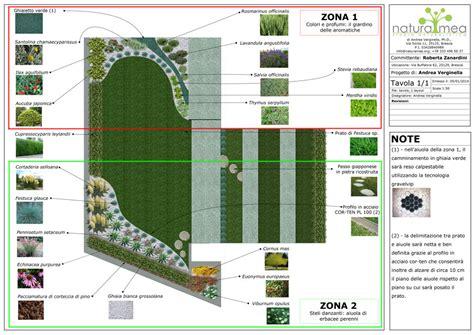 progetto giardino privato foto progetto per un giardino privato di natura mea