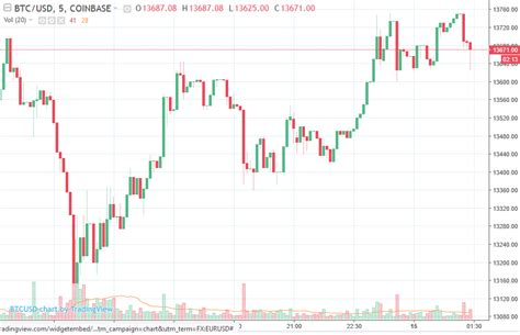 Out now our q1 2021 crypto report is fresh off the press! Hello US traders having a holiday (but checking their ...