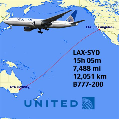Top 14 Longest United Airlines Flights In The World