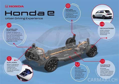 Neuer Honda E by Honda E Die Neue Plattform Der E Mobilit 228 T Honda