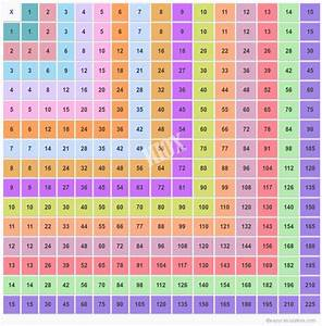 20 by 20 multiplication chart 15x15 multiplication table 1 15 multiplication chart