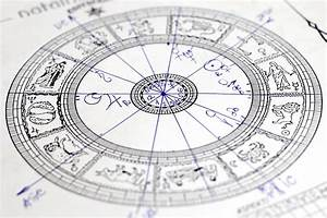 Tell Us Your Astrological Sign And We 39 Ll Tell You How To