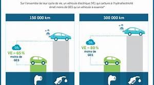 Durée De Vie D Une Voiture électrique : analyse de cycle de vie d 39 une voiture lectrique voitures ~ Medecine-chirurgie-esthetiques.com Avis de Voitures