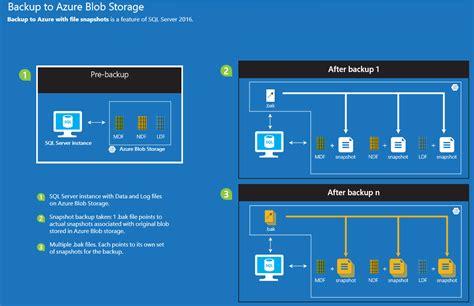 file snapshot backups   files  azure