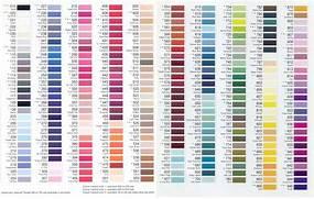 gutermann thread color...