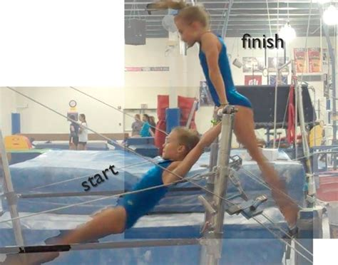 37342 Kips Gymnastics Coupon by Physics Of The Kip Wired